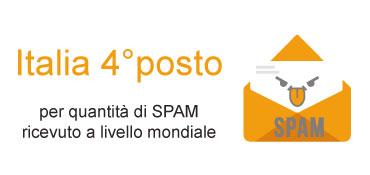 Spam aziendale